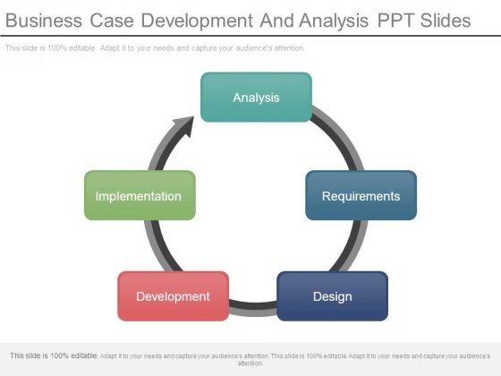 Business Case Development And Analysis Ppt Slides