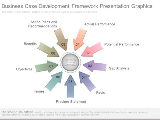 Business Case Development Framework Presentation Graphics