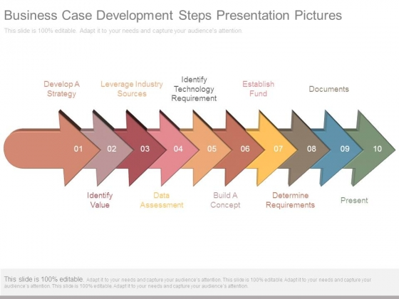 Business Case Development Steps Presentation Pictures