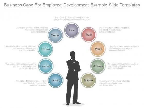 Business Case For Employee Development Example Slide Templates