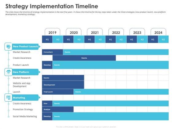 Business Case Studies Stagnant Industries Strategy Implementation Timeline Ppt Layouts Smartart PDF