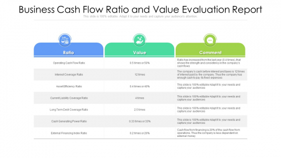 Business Cash Flow Ratio And Value Evaluation Report Ppt PowerPoint Presentation File Example PDF