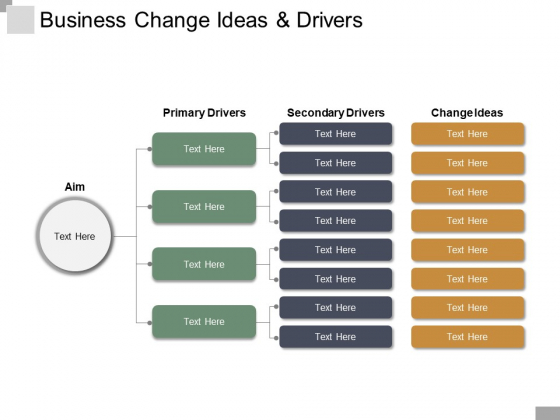 Business Change Ideas And Drivers Ppt PowerPoint Presentation Outline Pictures