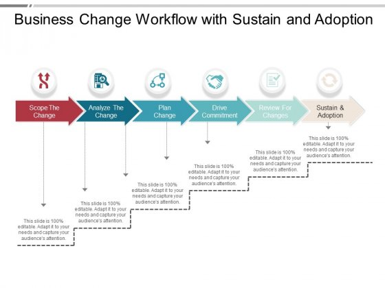 Business Change Workflow With Sustain And Adoption Ppt PowerPoint Presentation Gallery Ideas PDF
