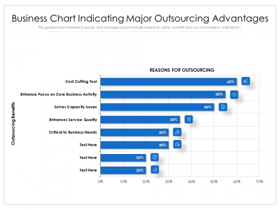 Business Chart Indicating Major Outsourcing Advantages Ppt PowerPoint Presentation File Template PDF