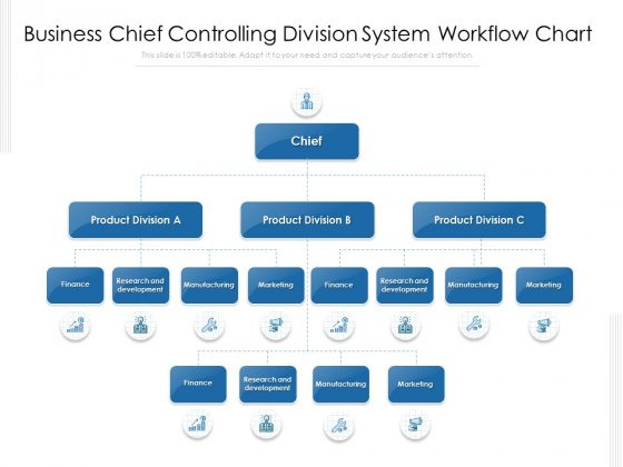 Business Chief Controlling Division System Workflow Chart Ppt PowerPoint Presentation Gallery Examples PDF