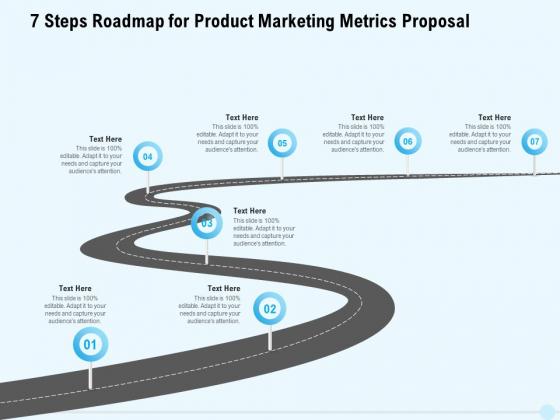 Business Commodity Market KPIS 7 Steps Roadmap For Product Marketing Metrics Proposal Demonstration PDF