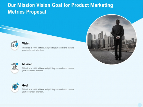 Business Commodity Market KPIS Our Mission Vision Goal For Product Marketing Metrics Proposal Guidelines PDF