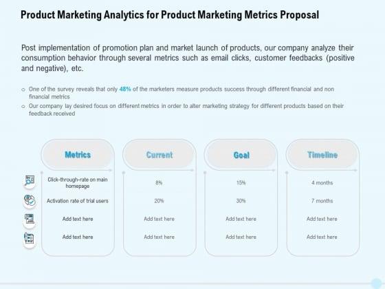 Business Commodity Market KPIS Product Marketing Analytics For Product Marketing Metrics Proposal Brochure PDF