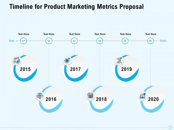 Business Commodity Market KPIS Timeline For Product Marketing Metrics Proposal Download PDF