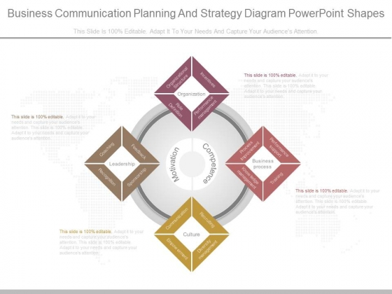 Business Communication Planning And Strategy Diagram Powerpoint Shapes