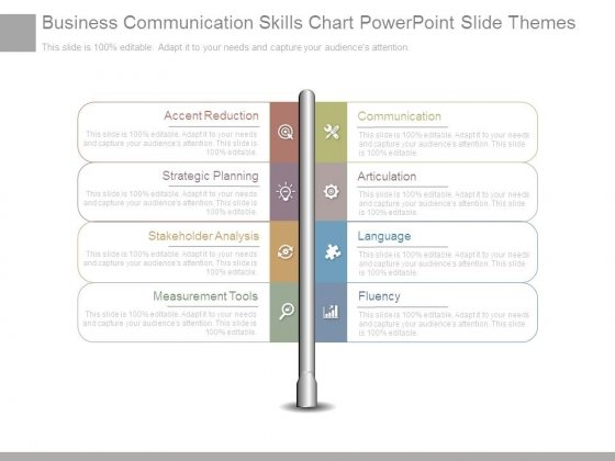Business Communication Skills Chart Powerpoint Slide Themes