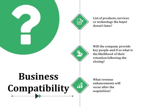 Business Compatibility Ppt PowerPoint Presentation Layouts Summary