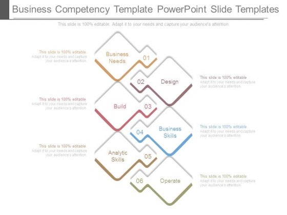 Business Competency Template Powerpoint Slide Templates