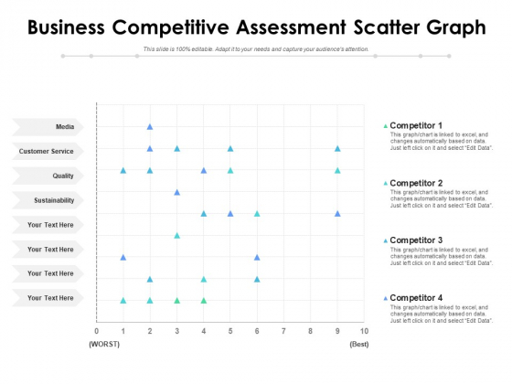 Business Competitive Assessment Scatter Graph Ppt PowerPoint Presentation Gallery Pictures PDF