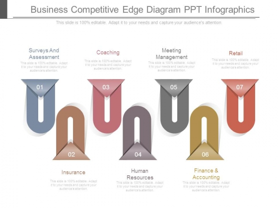 Business Competitive Edge Diagram Ppt Infographics