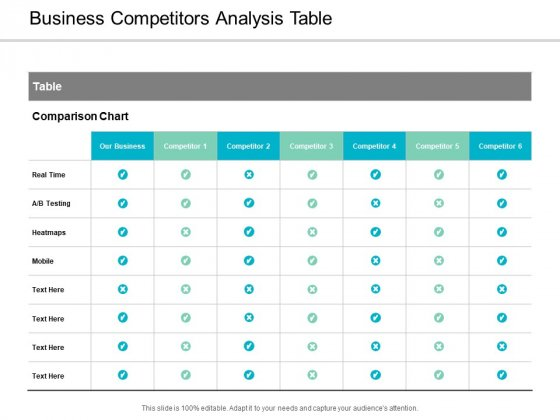 Business Competitors Analysis Table Ppt Powerpoint Presentation Icon Brochure