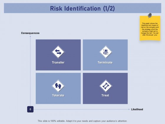 Business Contingency Planning Risk Identification Treat Ppt PowerPoint Presentation Portfolio Templates PDF