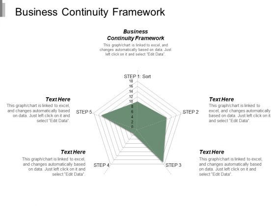 Business Continuity Framework Ppt PowerPoint Presentation Gallery Design Templates Cpb