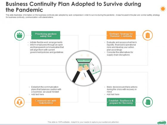 Business Continuity Plan Adopted To Survive During The Pandemic Ppt Model Graphic Tips PDF