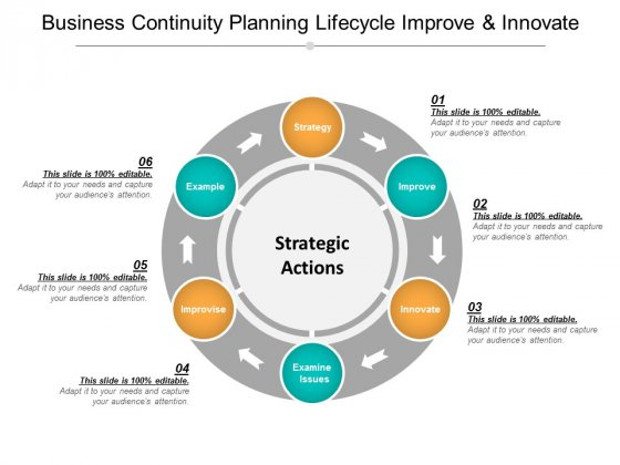 Business Continuity Planning Lifecycle Improve And Innovate Ppt PowerPoint Presentation Styles Structure