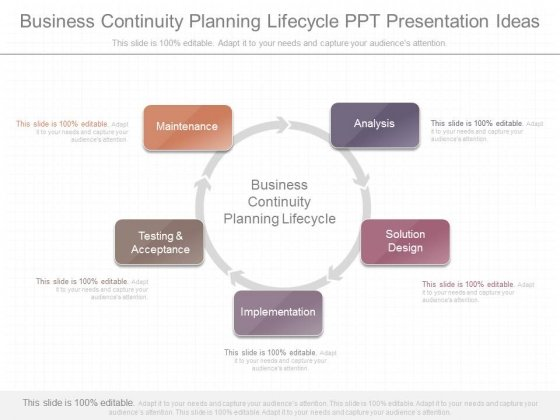 Business Continuity Planning Lifecycle Ppt Presentation