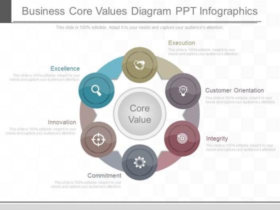 Business Core Values Diagram Ppt Infographics