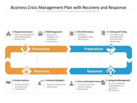 Business Crisis Management Plan With Recovery And Response Ppt PowerPoint Presentation File Designs Download PDF