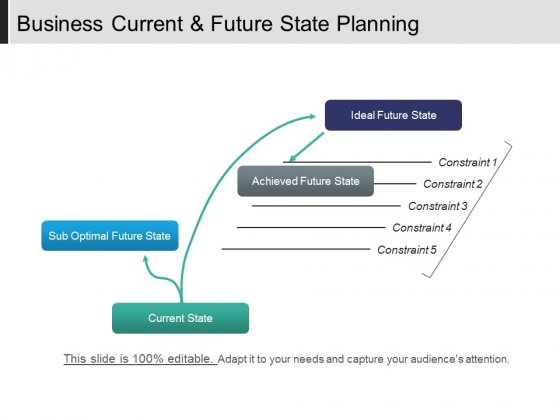 Business Current And Future State Planning Ppt PowerPoint Presentation Infographics Outline