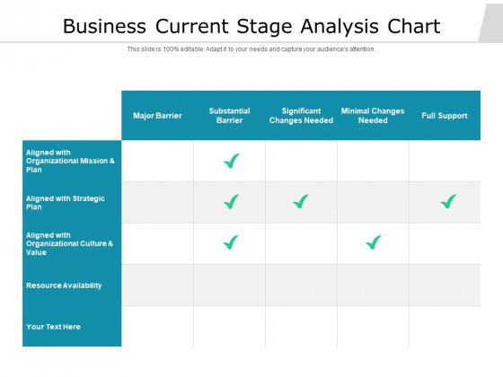 Business Current Stage Analysis Chart Ppt PowerPoint Presentation Gallery Gridlines PDF