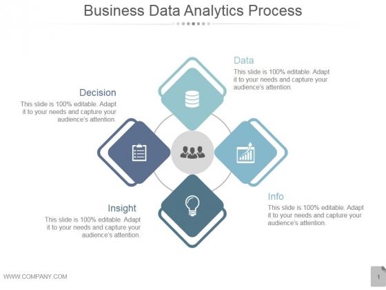 Business Data Analytics Process Ppt PowerPoint Presentation Layout