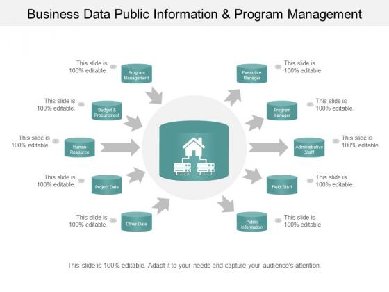 Business Data Public Information And Program Management Ppt PowerPoint Presentation File Deck
