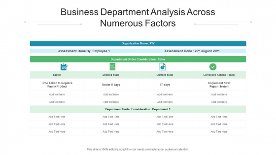 Business Department Analysis Across Numerous Factors Ppt PowerPoint Presentation Infographic Template Icons PDF