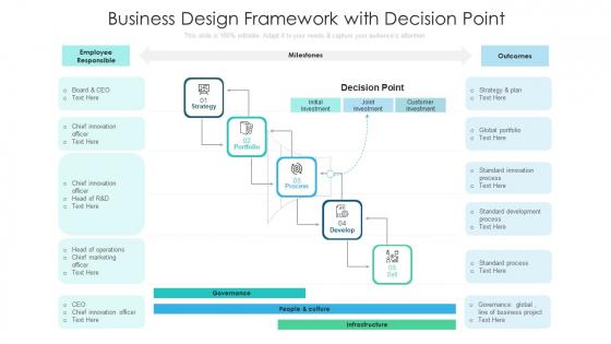 Business Design Framework With Decision Point Ppt PowerPoint Presentation Model Information PDF