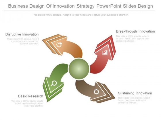 Business Design Of Innovation Strategy Powerpoint Slides Design