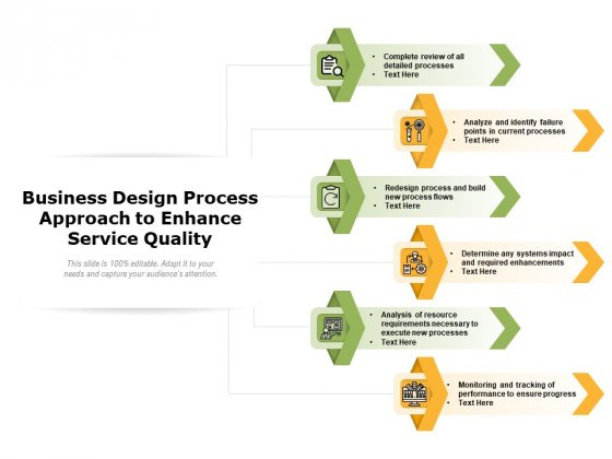 Business Design Process Approach To Enhance Service Quality Ppt PowerPoint Presentation Gallery Outline PDF