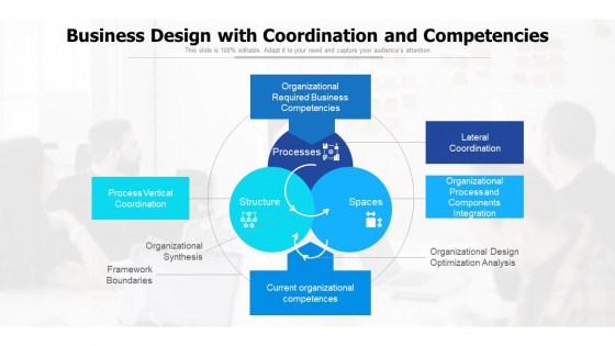 Business Design With Coordination And Competencies Ppt PowerPoint Presentation File Designs PDF