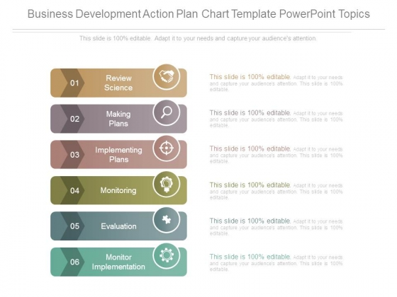 Business Development Action Plan Chart Template Powerpoint Topics