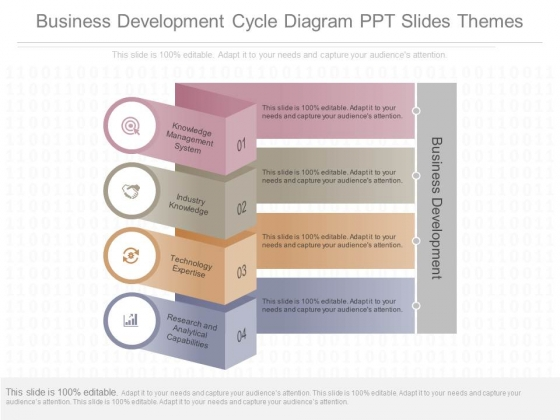 Business Development Cycle Diagram Ppt Slides Themes