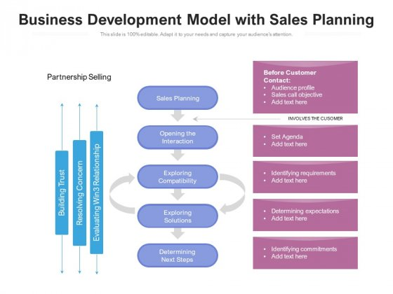 Business_Development_Model_With_Sales_Planning_Ppt_PowerPoint_Presentation_Infographics_Design_Ideas_PDF_Slide_1