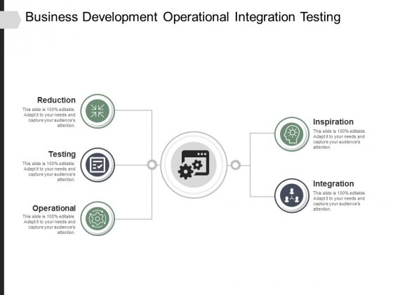 Business Development Operational Integration Testing Ppt PowerPoint Presentation File Deck