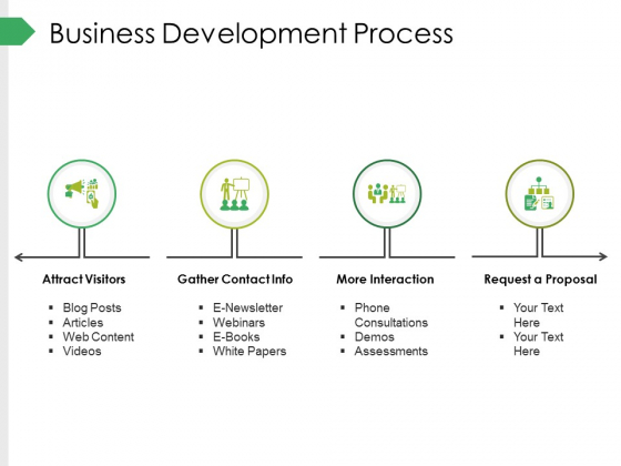 Business Development Process Ppt PowerPoint Presentation Infographic Template Graphics
