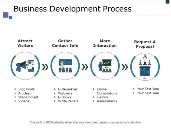 Business Development Process Ppt PowerPoint Presentation Portfolio Slides