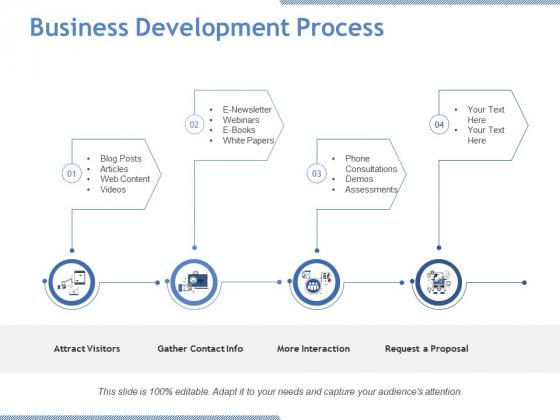 Business Development Process Ppt PowerPoint Presentation Show Structure