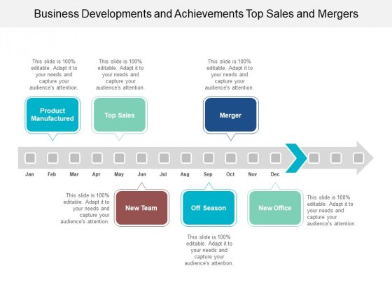 Business Developments And Achievements Top Sales And Mergers Ppt PowerPoint Presentation Infographics Designs