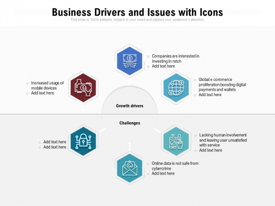 Business Drivers And Issues With Icons Ppt PowerPoint Presentation Gallery Background PDF