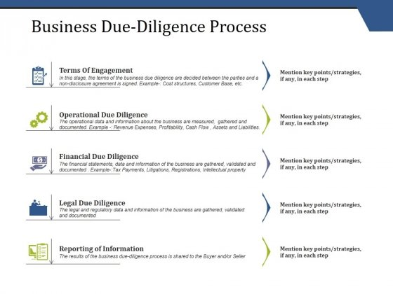 Business Due Diligence Process Ppt PowerPoint Presentation Deck