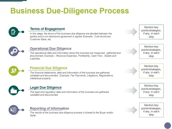 Business Due Diligence Process Ppt PowerPoint Presentation Pictures Elements