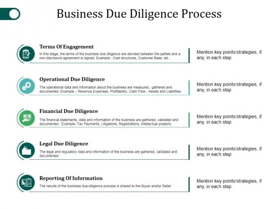 Business Due Diligence Process Ppt PowerPoint Presentation Slides File Formats