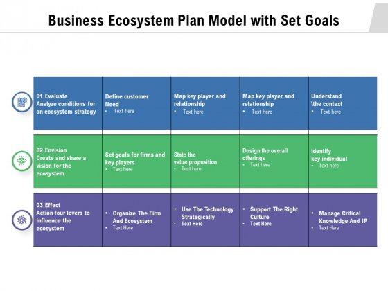 Business Ecosystem Plan Model With Set Goals Ppt PowerPoint Presentation File Designs Download PDF